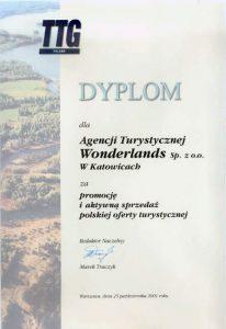 Agencja Turystyczna Wonderlands